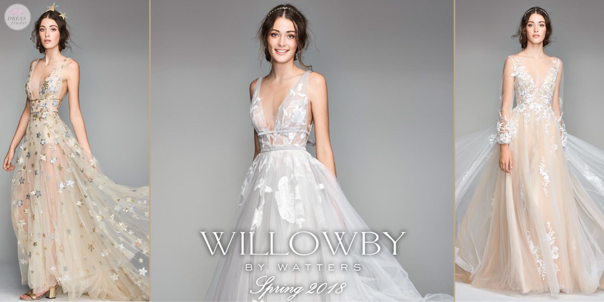 Watters: Willowby